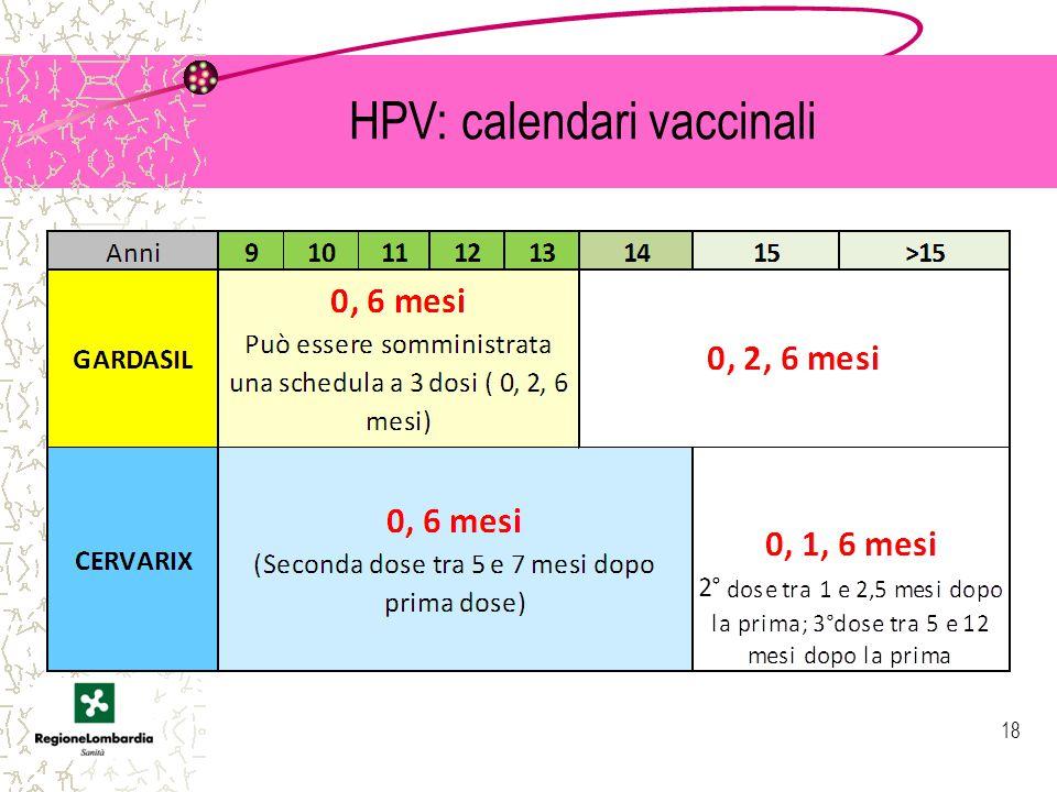 HPV: calendari vaccinali 18