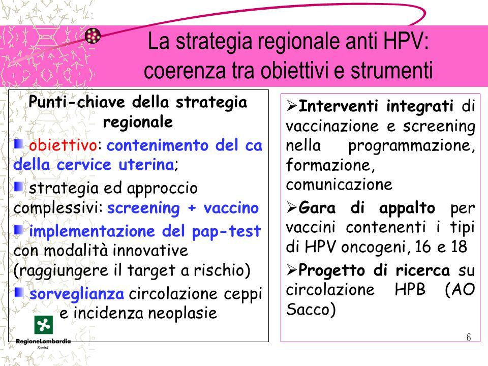 6 La strategia regionale anti HPV: coerenza tra obiettivi e strumenti  Interventi integrati di vaccinazione e screening nella programmazione, formazione, comunicazione  Gara di appalto per vaccini contenenti i tipi di HPV oncogeni, 16 e 18  Progetto di ricerca su circolazione HPB (AO Sacco) Punti-chiave della strategia regionale obiettivo: contenimento del ca della cervice uterina; strategia ed approccio complessivi: screening + vaccino implementazione del pap-test con modalità innovative (raggiungere il target a rischio) sorveglianza circolazione ceppi e incidenza neoplasie