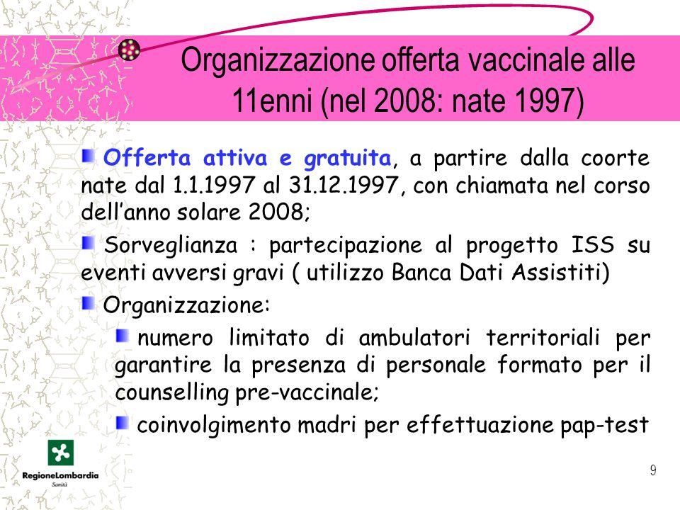 HPV: coperture vaccinali 20