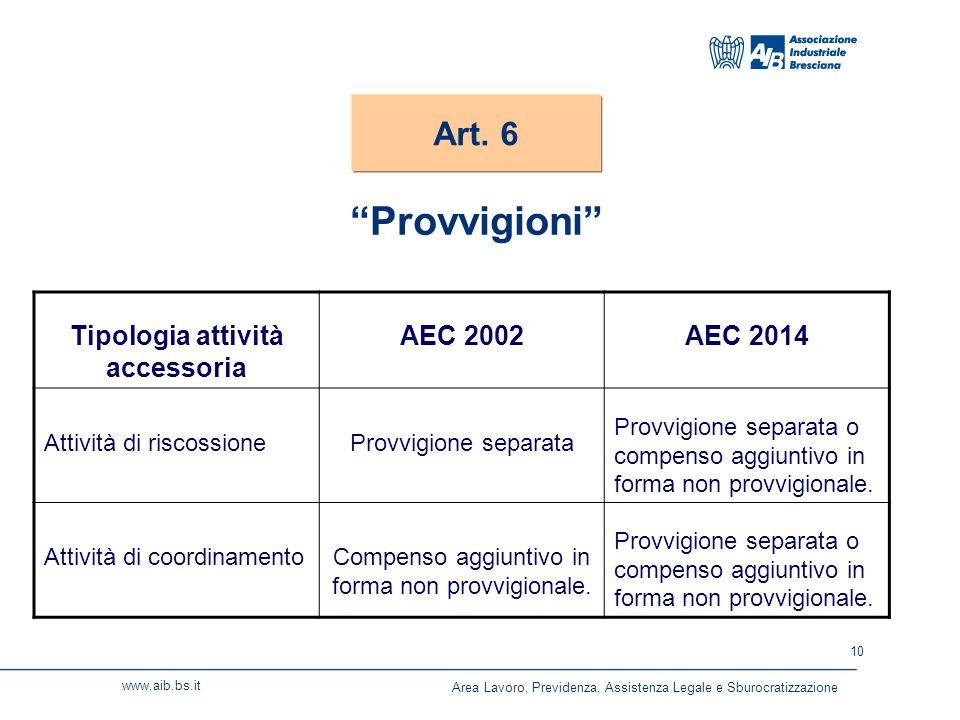 10 www.aib.bs.it Provvigioni Tipologia attività accessoria AEC 2002AEC 2014 Attività di riscossioneProvvigione separata Provvigione separata o compenso aggiuntivo in forma non provvigionale.