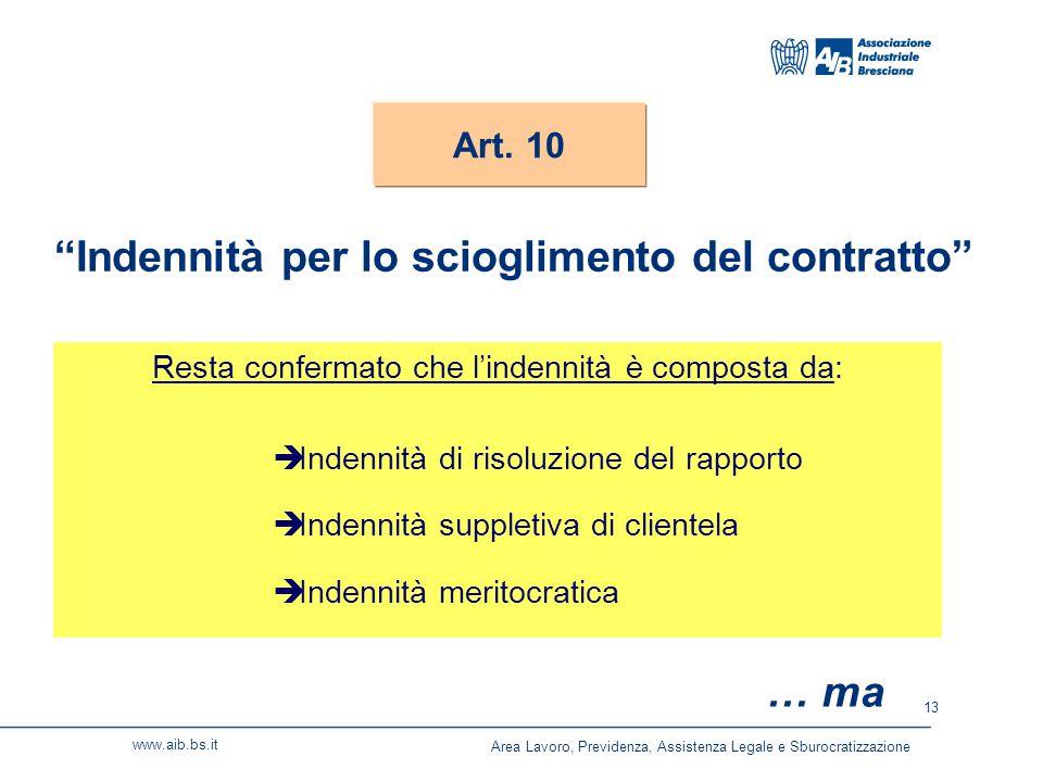 13 www.aib.bs.it Indennità per lo scioglimento del contratto Resta confermato che l'indennità è composta da:  Indennità di risoluzione del rapporto  Indennità suppletiva di clientela  Indennità meritocratica Art.