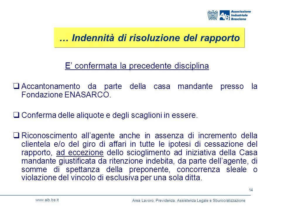 14 www.aib.bs.it … Indennità di risoluzione del rapporto  Accantonamento da parte della casa mandante presso la Fondazione ENASARCO.