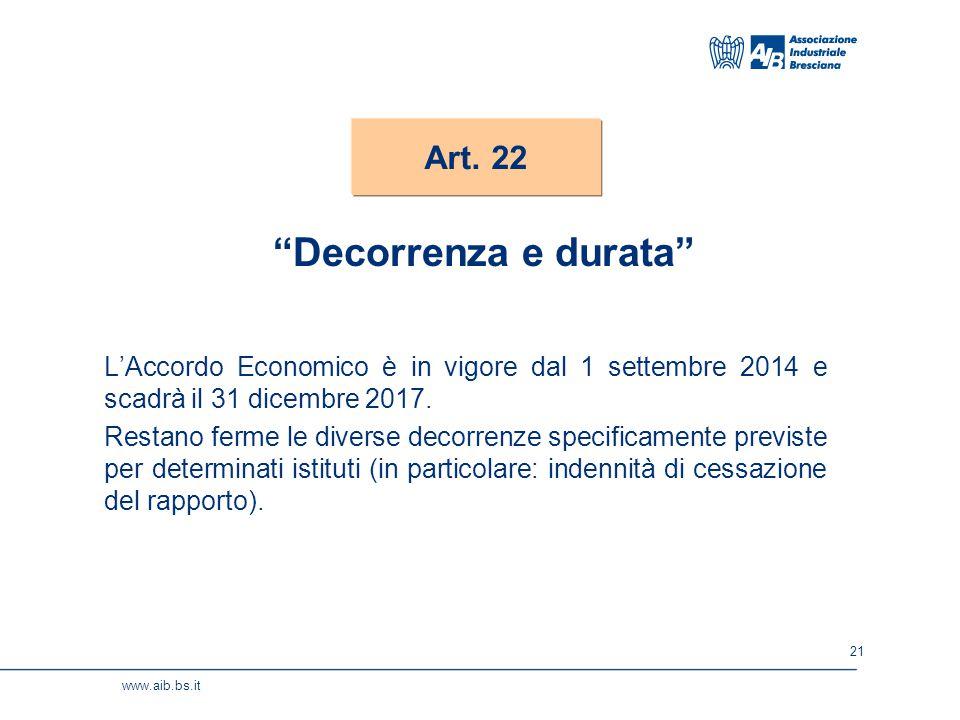 21 www.aib.bs.it Decorrenza e durata L'Accordo Economico è in vigore dal 1 settembre 2014 e scadrà il 31 dicembre 2017.