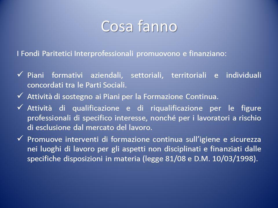 Cosa fanno I Fondi Paritetici Interprofessionali promuovono e finanziano: Piani formativi aziendali, settoriali, territoriali e individuali concordati