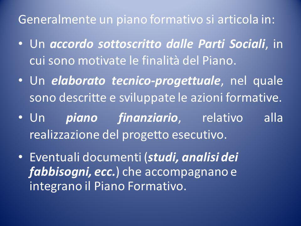 Generalmente un piano formativo si articola in: Un accordo sottoscritto dalle Parti Sociali, in cui sono motivate le finalità del Piano. Un elaborato