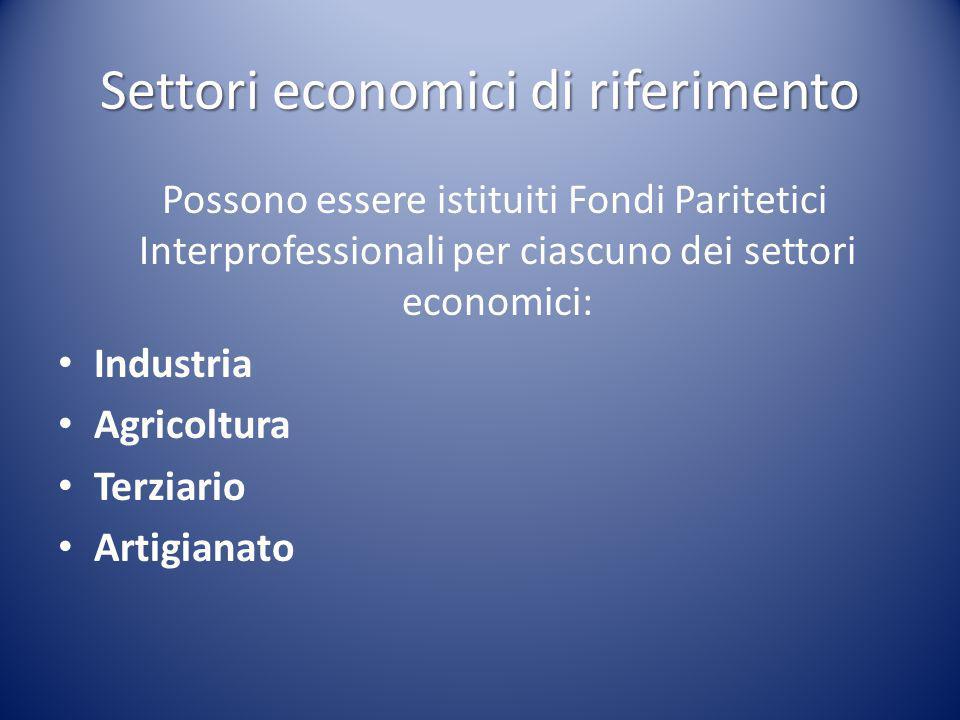 Settori economici di riferimento Possono essere istituiti Fondi Paritetici Interprofessionali per ciascuno dei settori economici: Industria Agricoltur