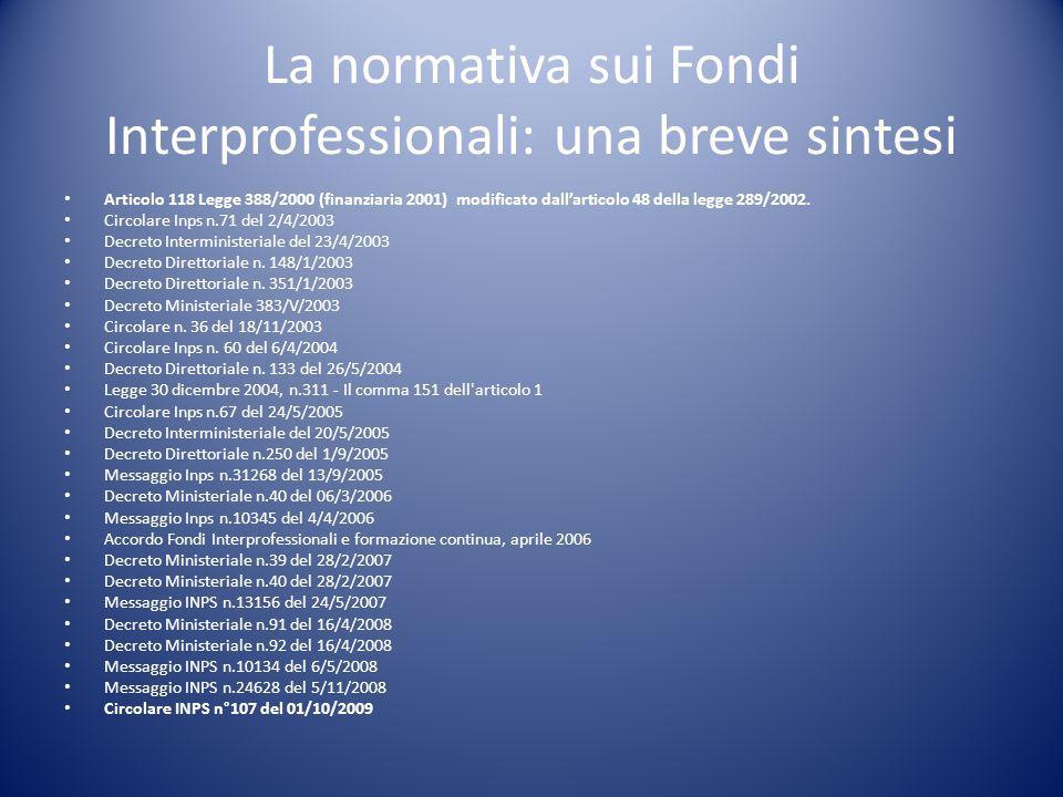 FOND.E.R.
