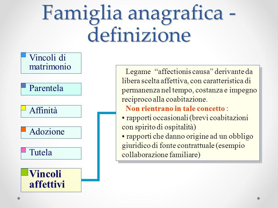 """Famiglia anagrafica - definizione Legame """"affectionis causa"""" derivante da libera scelta affettiva, con caratteristica di permanenza nel tempo, costanz"""