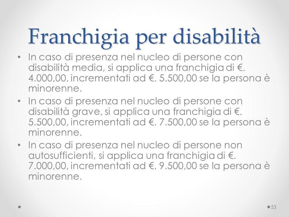 Franchigia per disabilità In caso di presenza nel nucleo di persone con disabilità media, si applica una franchigia di €. 4.000,00, incrementati ad €.