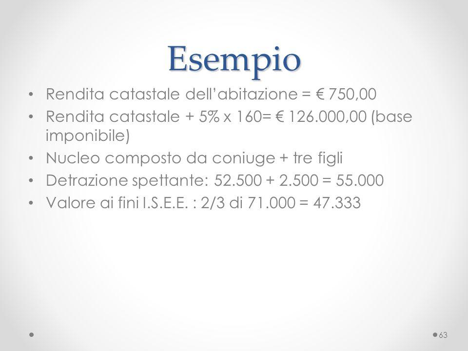Esempio Rendita catastale dell'abitazione = € 750,00 Rendita catastale + 5% x 160= € 126.000,00 (base imponibile) Nucleo composto da coniuge + tre fig