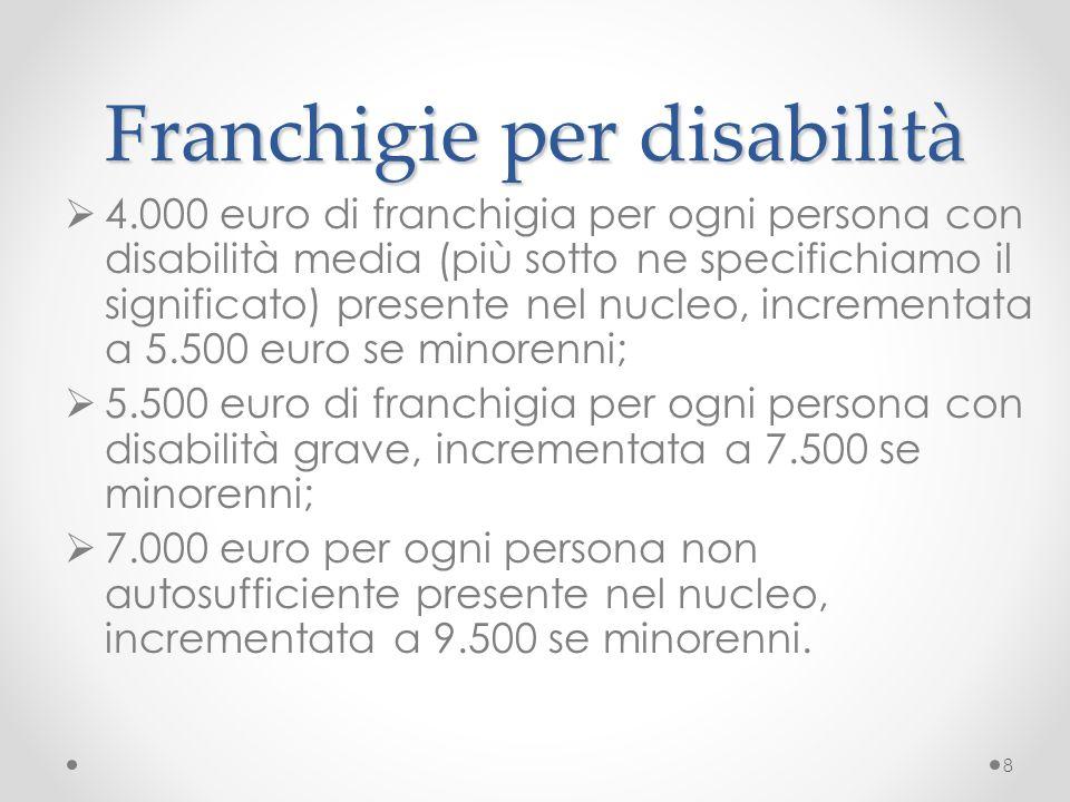 Franchigie per disabilità  4.000 euro di franchigia per ogni persona con disabilità media (più sotto ne specifichiamo il significato) presente nel nu