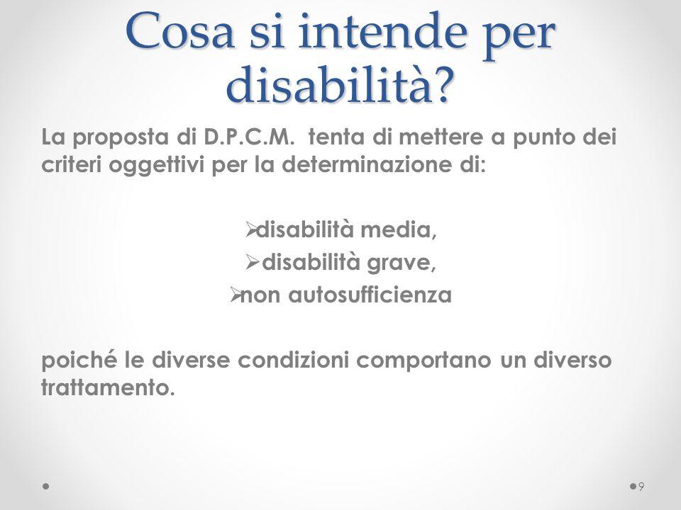 Cosa si intende per disabilità? La proposta di D.P.C.M. tenta di mettere a punto dei criteri oggettivi per la determinazione di:  disabilità media, 