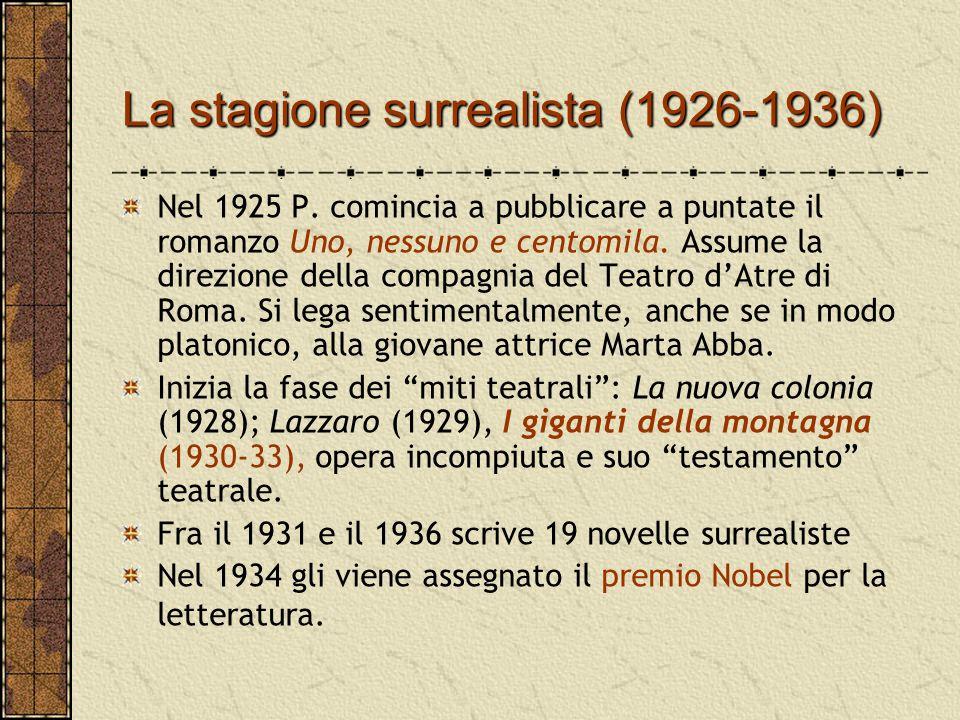 La stagione surrealista (1926-1936) Nel 1925 P. comincia a pubblicare a puntate il romanzo Uno, nessuno e centomila. Assume la direzione della compagn