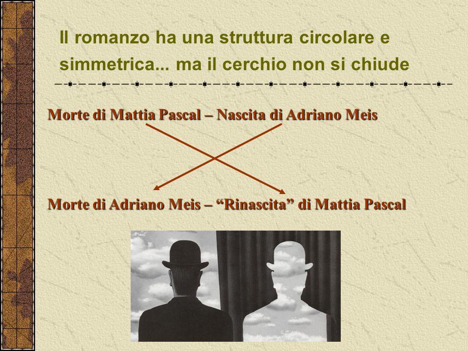 Il romanzo ha una struttura circolare e simmetrica... ma il cerchio non si chiude Morte di Mattia Pascal – Nascita di Adriano Meis Morte di Adriano Me
