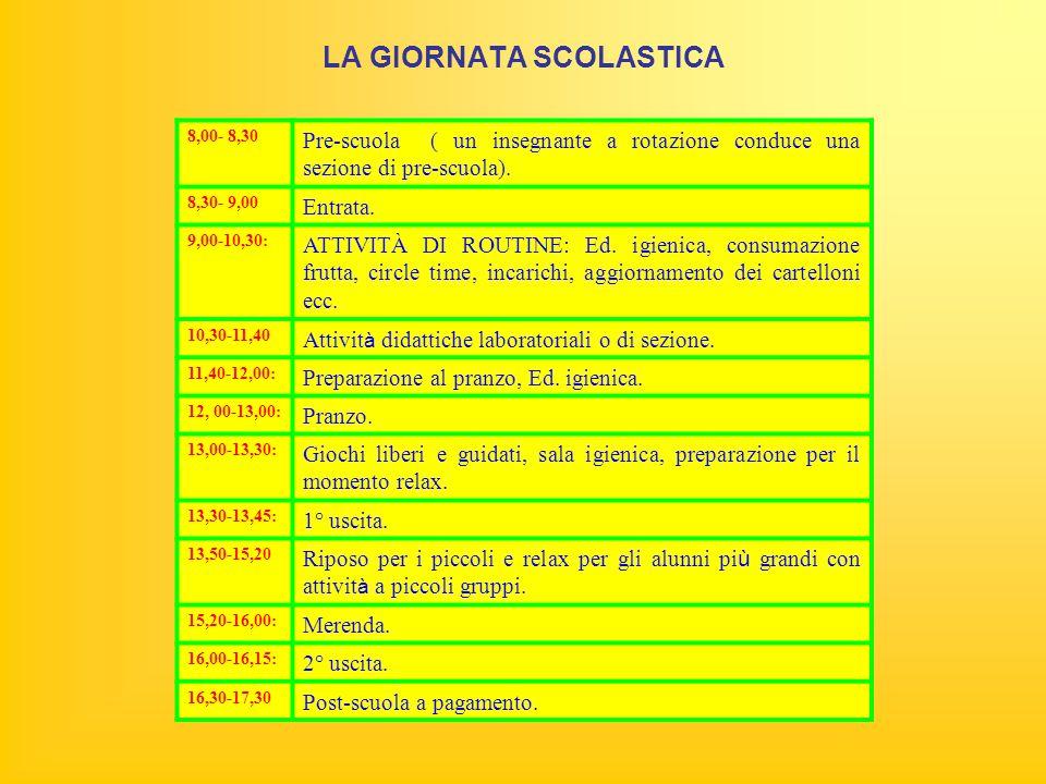 LA GIORNATA SCOLASTICA 8,00- 8,30 Pre-scuola ( un insegnante a rotazione conduce una sezione di pre-scuola). 8,30- 9,00 Entrata. 9,00-10,30: ATTIVITÀ