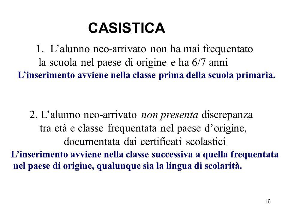 16 CASISTICA 1.L'alunno neo-arrivato non ha mai frequentato la scuola nel paese di origine e ha 6/7 anni L'inserimento avviene nella classe prima dell