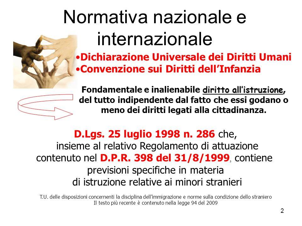 2 Normativa nazionale e internazionale Dichiarazione Universale dei Diritti Umani Convenzione sui Diritti dell'Infanzia diritto all'istruzione, Fondam