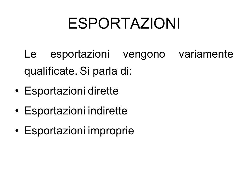 ESPORTAZIONI Le esportazioni vengono variamente qualificate. Si parla di: Esportazioni dirette Esportazioni indirette Esportazioni improprie