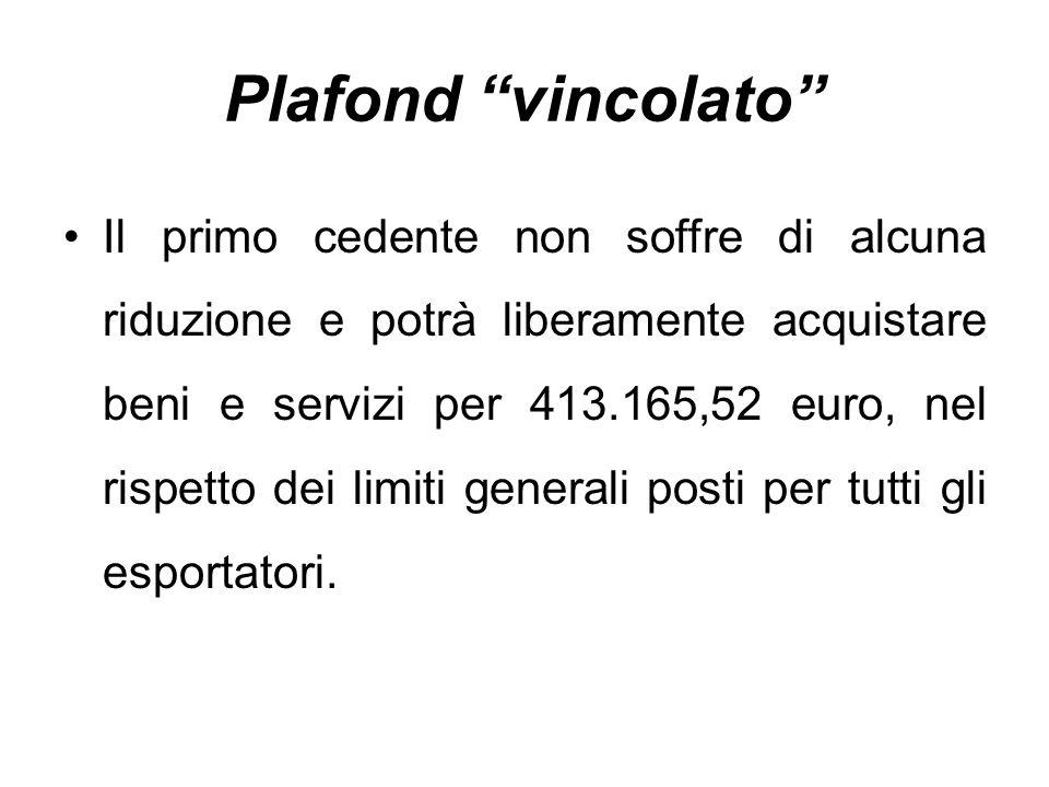 """Plafond """"vincolato"""" Il primo cedente non soffre di alcuna riduzione e potrà liberamente acquistare beni e servizi per 413.165,52 euro, nel rispetto de"""