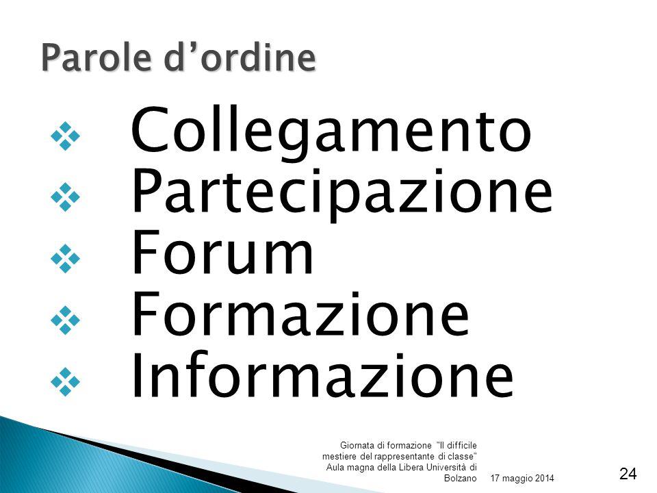  Collegamento  Partecipazione  Forum  Formazione  Informazione - 17 maggio 2014 Giornata di formazione Il difficile mestiere del rappresentante di classe Aula magna della Libera Università di Bolzano Parole d'ordine 24