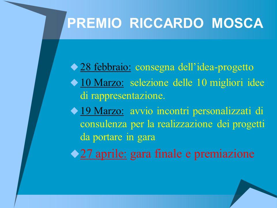 PREMIO RICCARDO MOSCA  28 febbraio: consegna dell'idea-progetto  10 Marzo: selezione delle 10 migliori idee di rappresentazione.