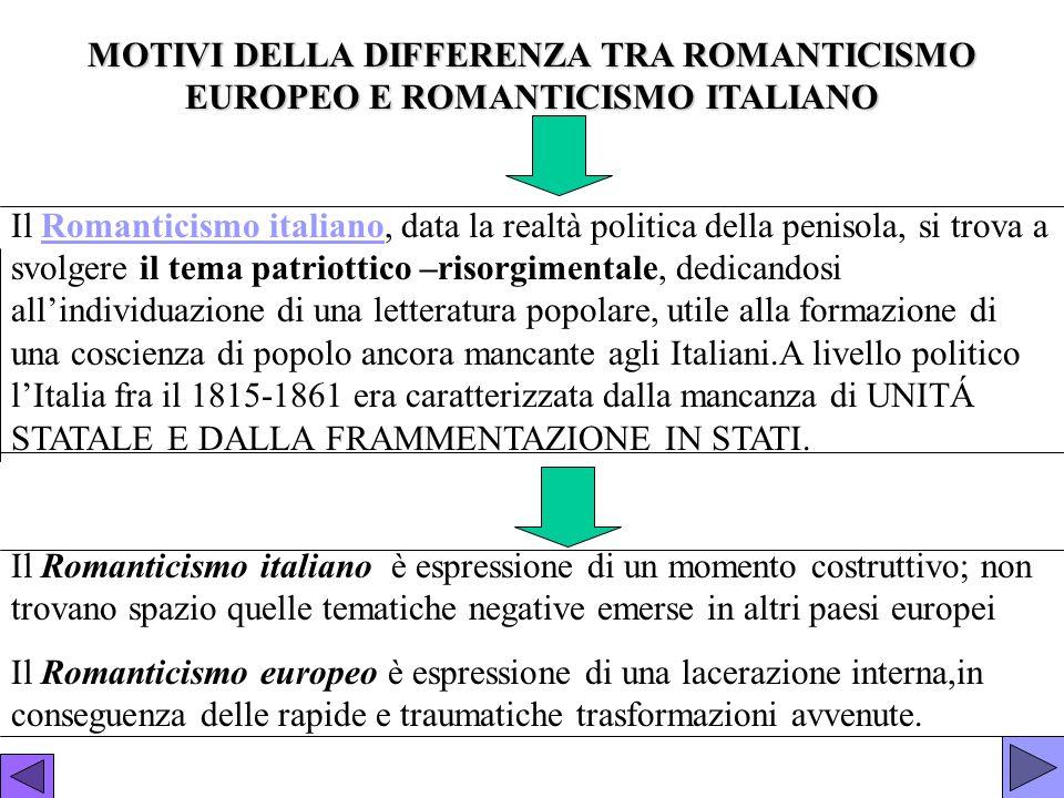 MOTIVI DELLA DIFFERENZA TRA ROMANTICISMO EUROPEO E ROMANTICISMO ITALIANO Il Romanticismo italiano, data la realtà politica della penisola, si trova a