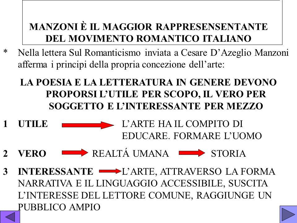 MANZONI È IL MAGGIOR RAPPRESENSENTANTE DEL MOVIMENTO ROMANTICO ITALIANO *Nella lettera Sul Romanticismo inviata a Cesare D'Azeglio Manzoni afferma i p
