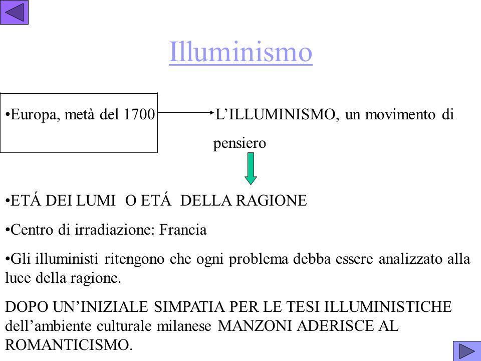 Illuminismo Europa, metà del 1700 L'ILLUMINISMO, un movimento di pensiero ETÁ DEI LUMI O ETÁ DELLA RAGIONE Centro di irradiazione: Francia Gli illumin