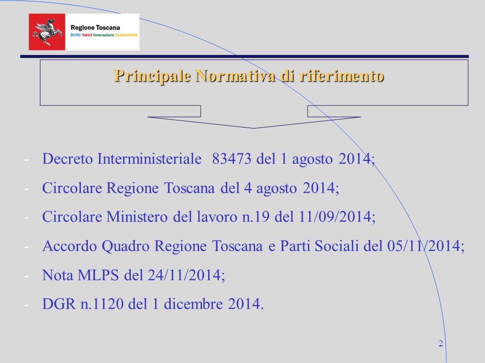 2 Principale Normativa di riferimento -Decreto Interministeriale 83473 del 1 agosto 2014; -Circolare Regione Toscana del 4 agosto 2014; -Circolare Ministero del lavoro n.19 del 11/09/2014; -Accordo Quadro Regione Toscana e Parti Sociali del 05/11/2014; -Nota MLPS del 24/11/2014; -DGR n.1120 del 1 dicembre 2014.