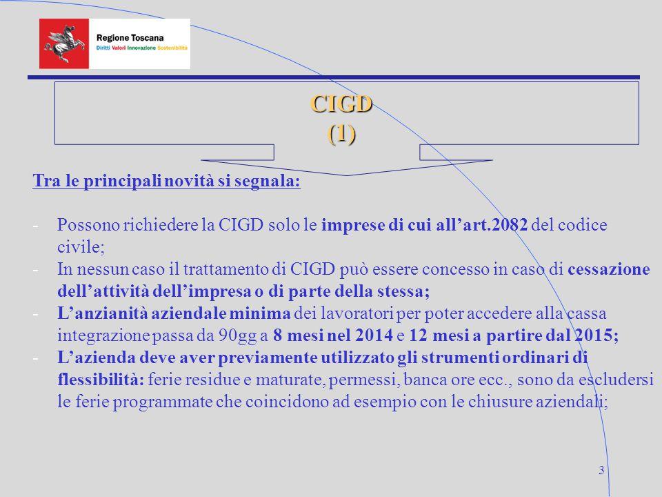 3 CIGD(1) Tra le principali novità si segnala: -Possono richiedere la CIGD solo le imprese di cui all'art.2082 del codice civile; -In nessun caso il trattamento di CIGD può essere concesso in caso di cessazione dell'attività dell'impresa o di parte della stessa; -L'anzianità aziendale minima dei lavoratori per poter accedere alla cassa integrazione passa da 90gg a 8 mesi nel 2014 e 12 mesi a partire dal 2015; -L'azienda deve aver previamente utilizzato gli strumenti ordinari di flessibilità: ferie residue e maturate, permessi, banca ore ecc., sono da escludersi le ferie programmate che coincidono ad esempio con le chiusure aziendali;