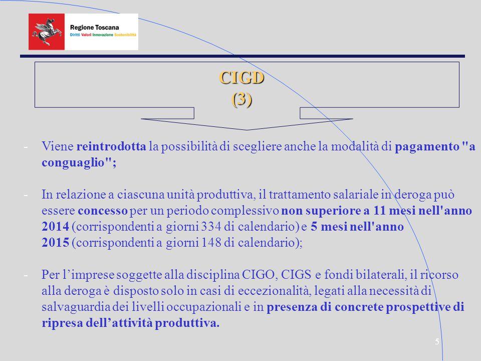 5 CIGD(3) -Viene reintrodotta la possibilità di scegliere anche la modalità di pagamento