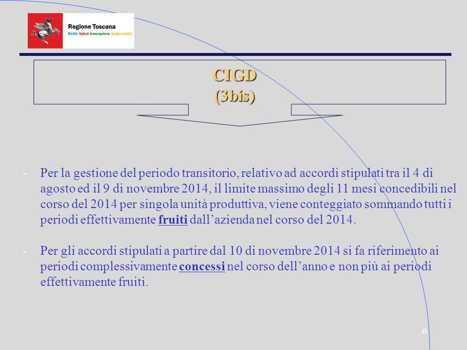 6 CIGD(3bis) -Per la gestione del periodo transitorio, relativo ad accordi stipulati tra il 4 di agosto ed il 9 di novembre 2014, il limite massimo degli 11 mesi concedibili nel corso del 2014 per singola unità produttiva, viene conteggiato sommando tutti i periodi effettivamente fruiti dall'azienda nel corso del 2014.