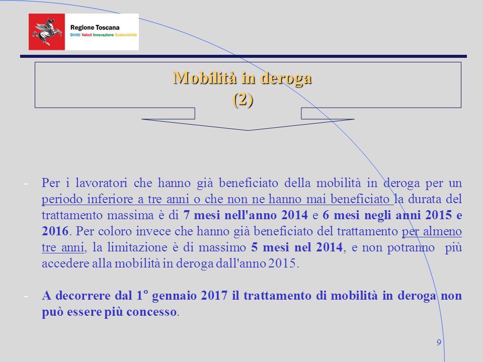 9 Mobilità in deroga (2) -Per i lavoratori che hanno già beneficiato della mobilità in deroga per un periodo inferiore a tre anni o che non ne hanno m