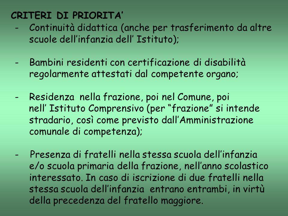 CRITERI DI PRIORITA' -Continuità didattica (anche per trasferimento da altre scuole dell'infanzia dell' Istituto); -Bambini residenti con certificazio