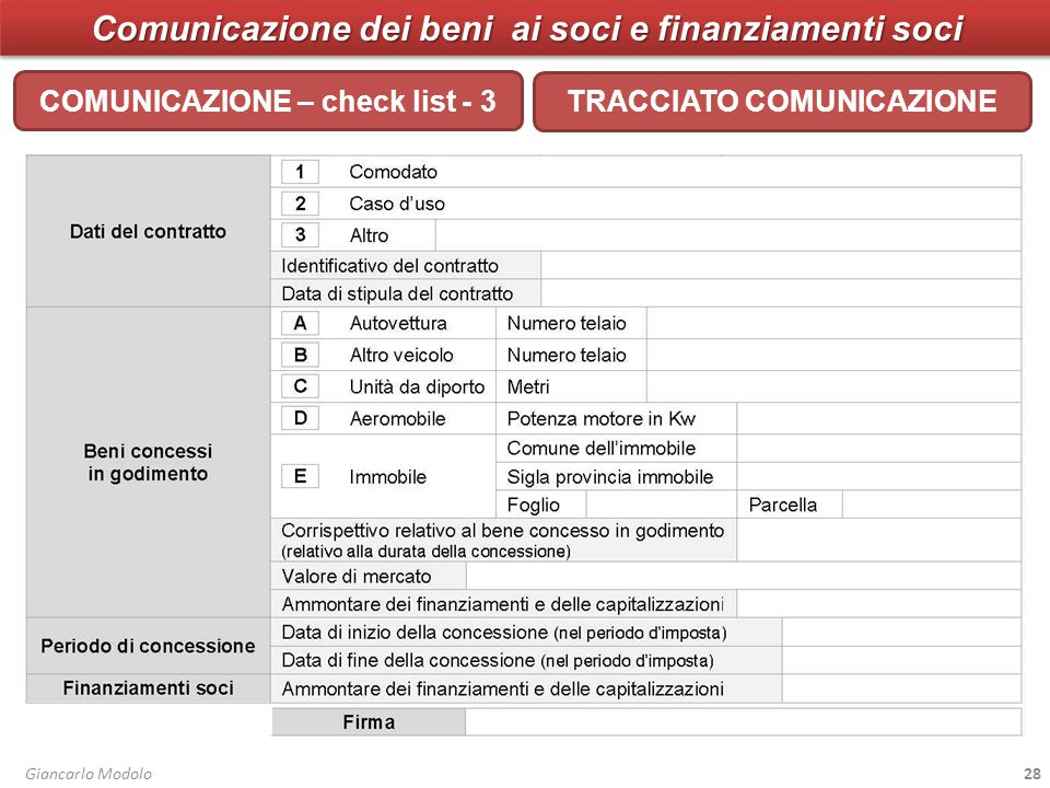 Comunicazione dei beni ai soci e finanziamenti soci COMUNICAZIONE – check list - 3 Giancarlo Modolo28 TRACCIATO COMUNICAZIONE