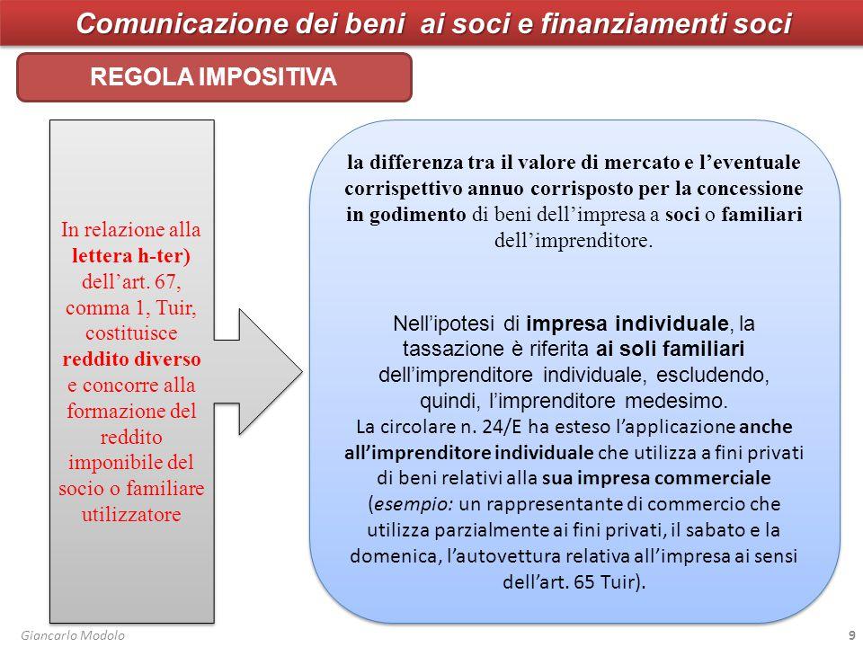Comunicazione dei beni ai soci e finanziamenti soci In relazione alla lettera h-ter) dell'art.