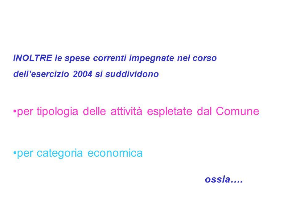 INOLTRE le spese correnti impegnate nel corso dell'esercizio 2004 si suddividono per tipologia delle attività espletate dal Comune per categoria economica ossia….