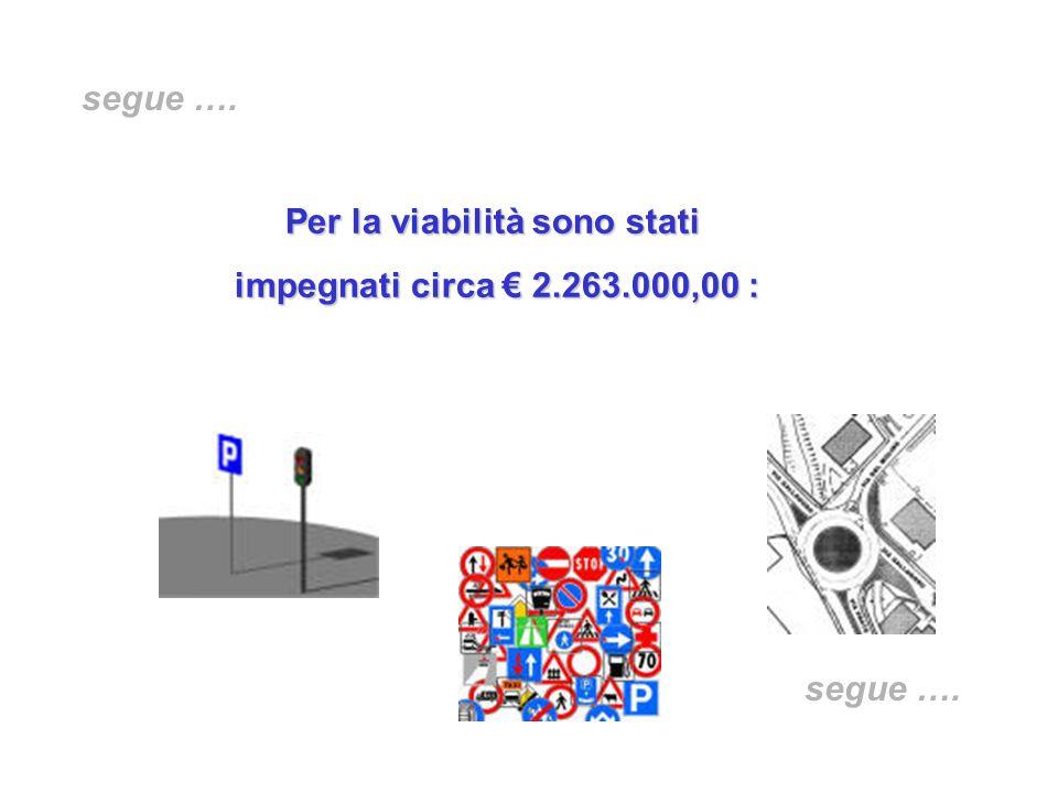 Per la viabilità sono stati impegnati circa € 2.263.000,00 : segue ….