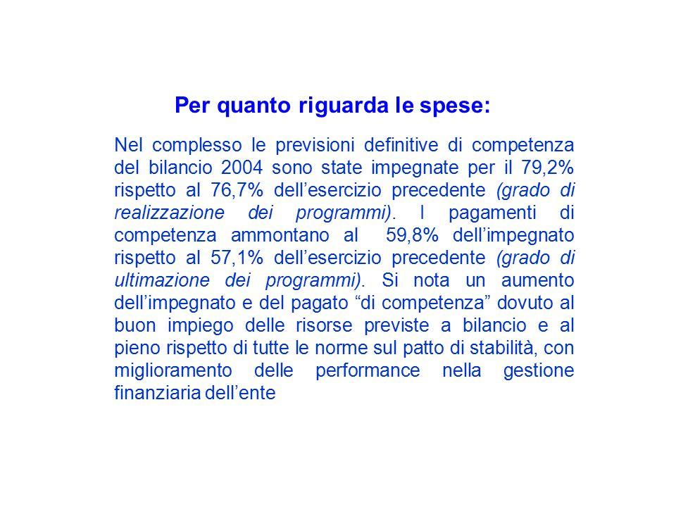 Per quanto riguarda le spese: Nel complesso le previsioni definitive di competenza del bilancio 2004 sono state impegnate per il 79,2% rispetto al 76,7% dell'esercizio precedente (grado di realizzazione dei programmi).