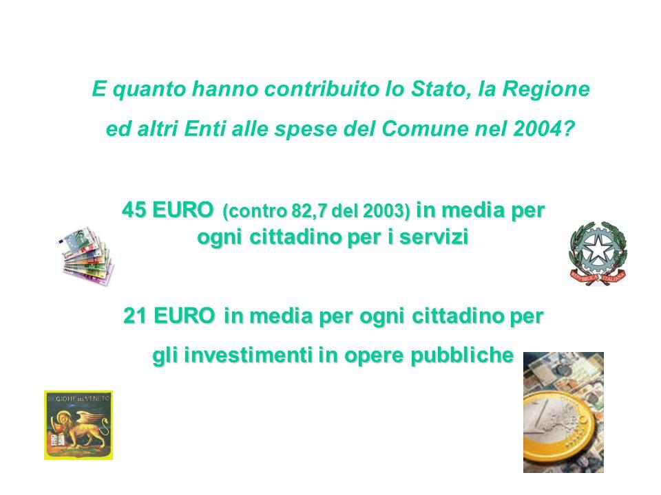 E quanto hanno contribuito lo Stato, la Regione ed altri Enti alle spese del Comune nel 2004.