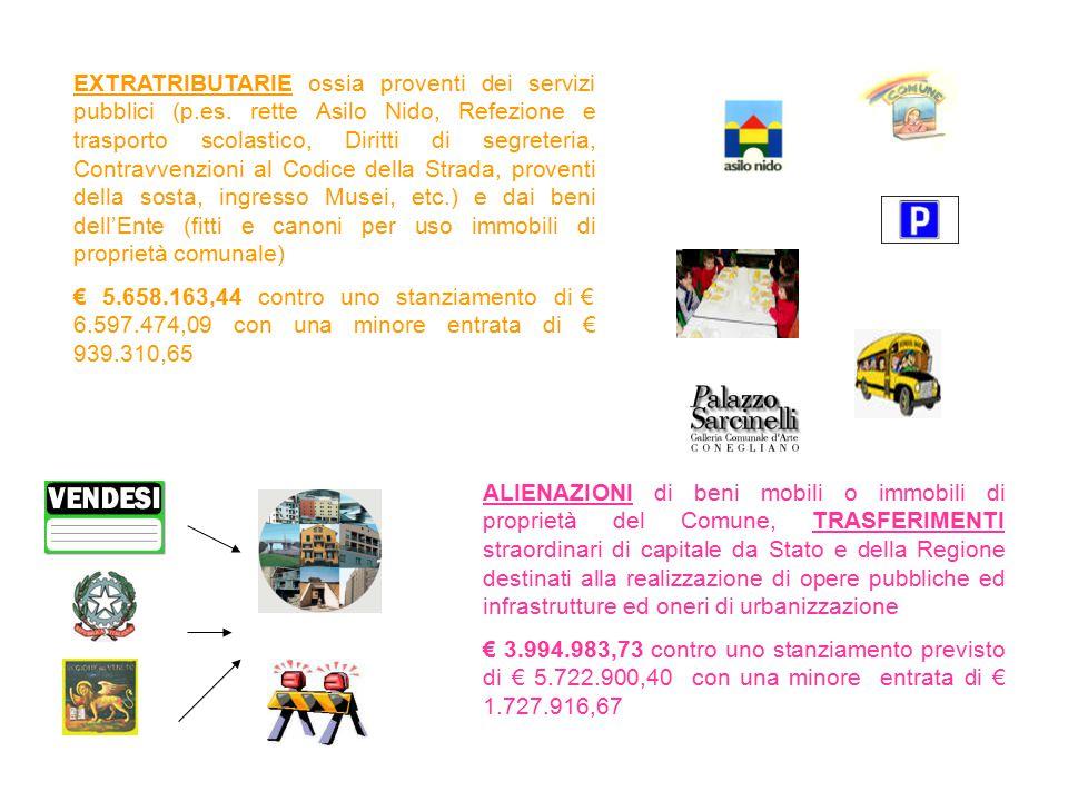 EXTRATRIBUTARIE ossia proventi dei servizi pubblici (p.es.