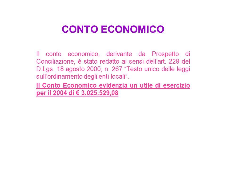 CONTO ECONOMICO Il conto economico, derivante da Prospetto di Conciliazione, è stato redatto ai sensi dell'art.