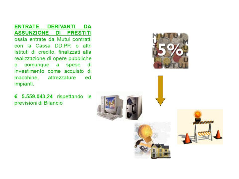 ENTRATE DERIVANTI DA ASSUNZIONE DI PRESTITI ossia entrate da Mutui contratti con la Cassa DD.PP.