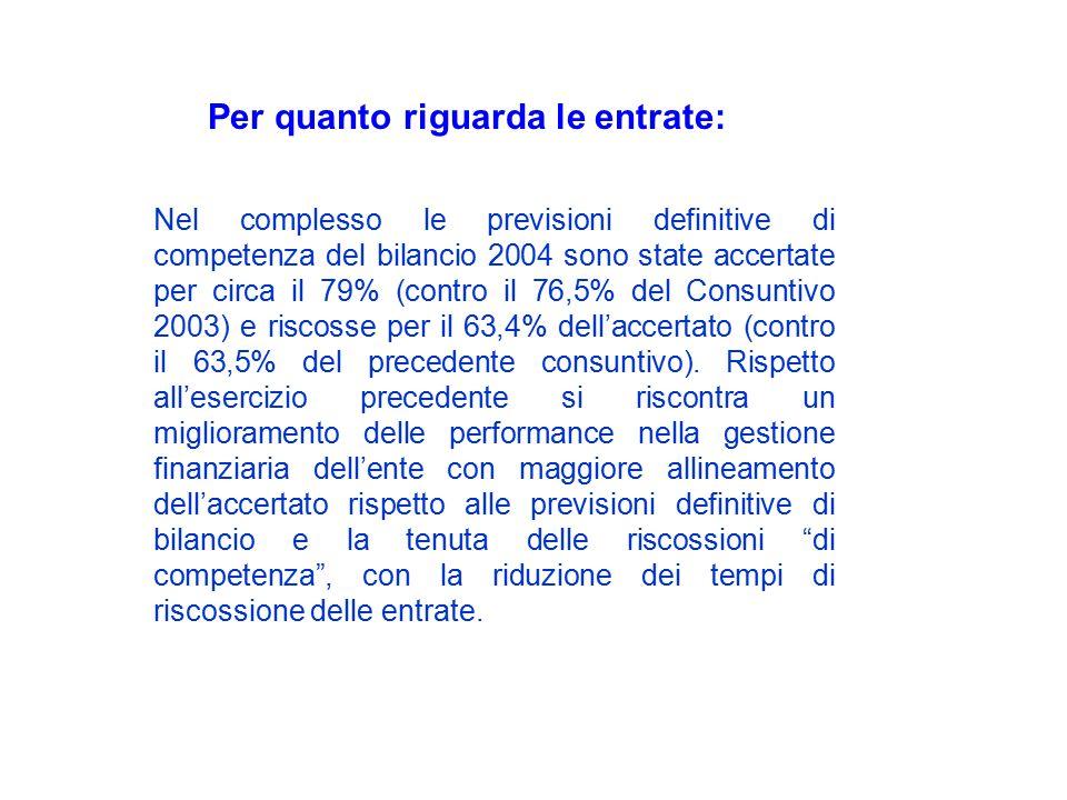 Per quanto riguarda le entrate: Nel complesso le previsioni definitive di competenza del bilancio 2004 sono state accertate per circa il 79% (contro il 76,5% del Consuntivo 2003) e riscosse per il 63,4% dell'accertato (contro il 63,5% del precedente consuntivo).