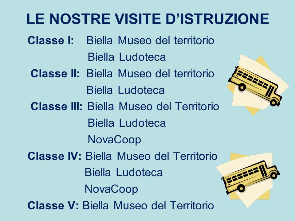 LE NOSTRE VISITE D'ISTRUZIONE Classe I: Biella Museo del territorio Biella Ludoteca Classe II: Biella Museo del territorio Biella Ludoteca Classe III: