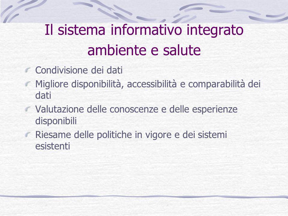 Il sistema informativo integrato ambiente e salute Condivisione dei dati Migliore disponibilità, accessibilità e comparabilità dei dati Valutazione delle conoscenze e delle esperienze disponibili Riesame delle politiche in vigore e dei sistemi esistenti