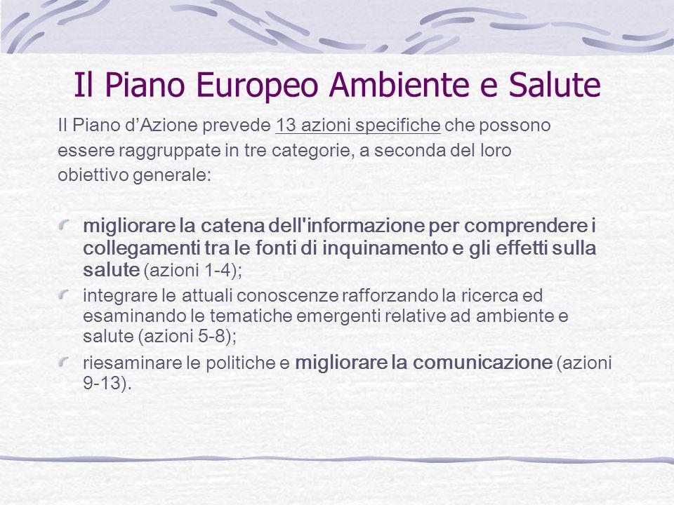 Il Piano Europeo Ambiente e Salute Le azioni specifiche previste dal Piano Europeo sono: AZIONE 1: sviluppare indicatori di salute ambientale AZIONE 2: sviluppare un monitoraggio integrato delle condizioni ambientali, ivi compresa l alimentazione, per permettere la determinazione di un esposizione umana significativa AZIONE 3: sviluppare un impostazione coerente del biomonitoraggio in Europa AZIONE 4: migliorare il coordinamento e le attività congiunte sull ambiente e la salute (…..)