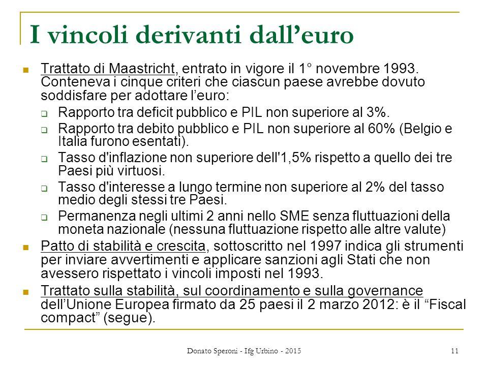 I vincoli derivanti dall'euro Trattato di Maastricht, entrato in vigore il 1° novembre 1993. Conteneva i cinque criteri che ciascun paese avrebbe dovu