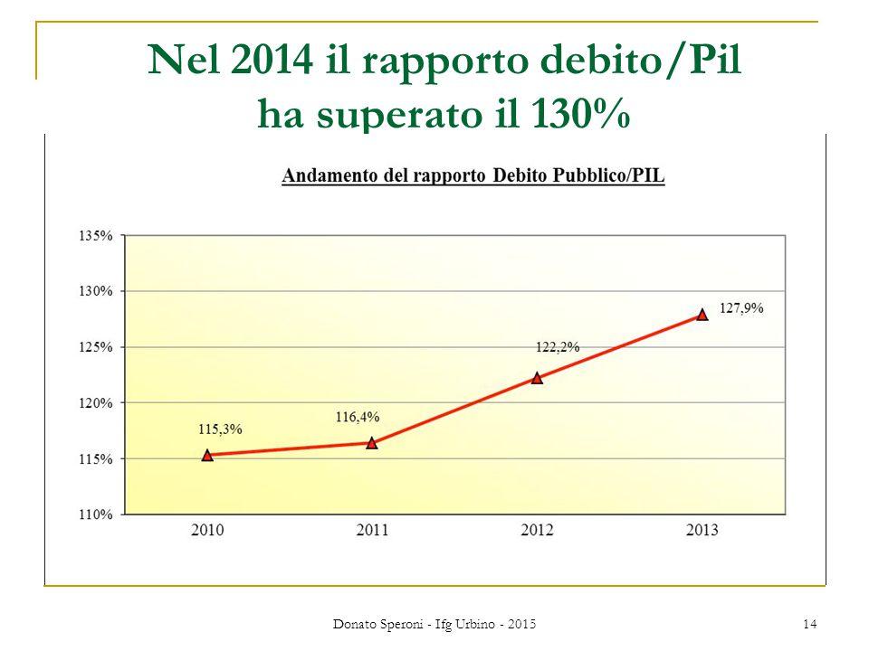 Nel 2014 il rapporto debito/Pil ha superato il 130% Donato Speroni - Ifg Urbino - 2015 14
