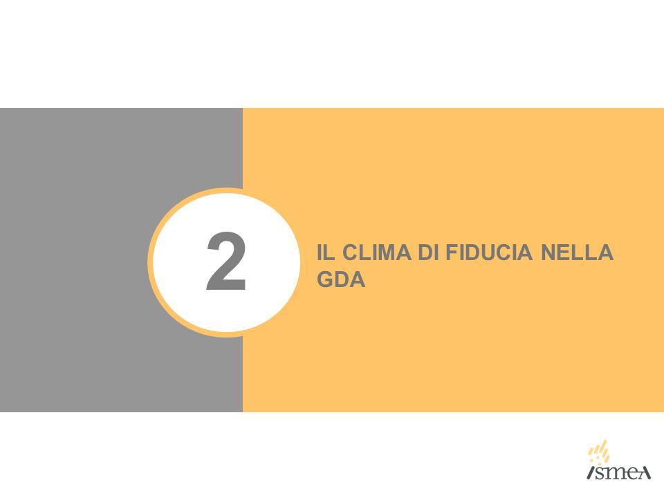2 IL CLIMA DI FIDUCIA NELLA GDA